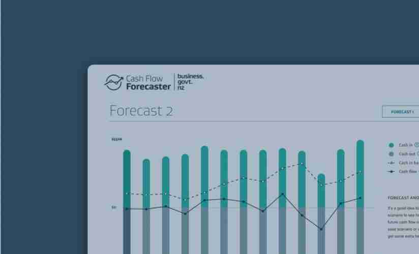 MBI Forecaster Showcase Horizontal 554x336